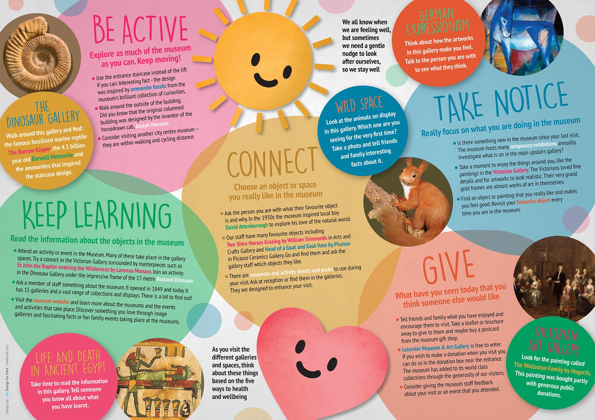 Part of the five ways to wellbeing museum guide